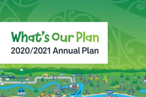 What's Our Plan - 2020-2021 Annual Plan thumbnail image.