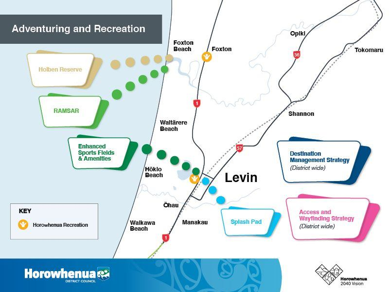 Growth map for Adventuring & Recreation, showing Holben Reserve, RAMSAR, Enhanced Sports Fields & Amenities, Splash Pad, Destination Management Strategy and the Access and Wayfinding Strategy in the Horowhenua District.