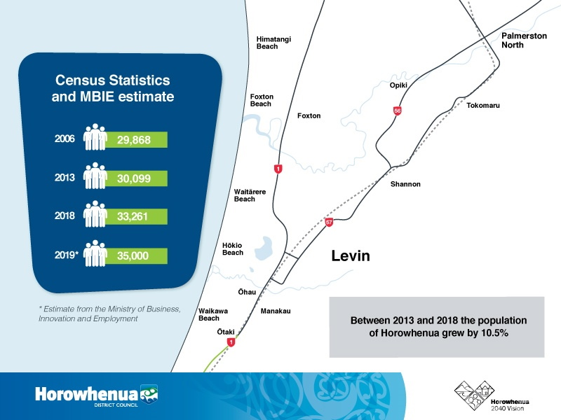 Map showing Census statistics and MBIE estimate for the Horowhenua District.