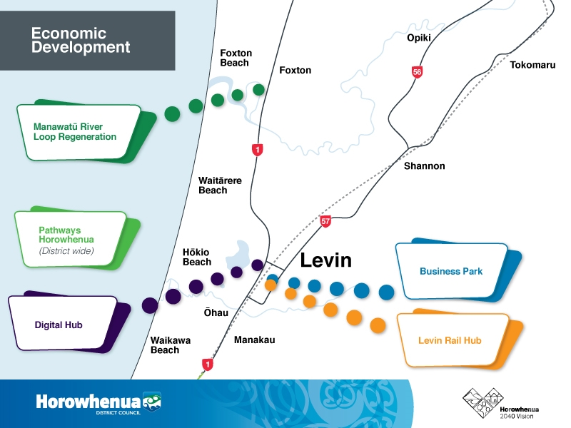 Growth map for Economic Development, showing Pathways Horowhenua, Digital Hub and Business Park in the Horowhenua District.