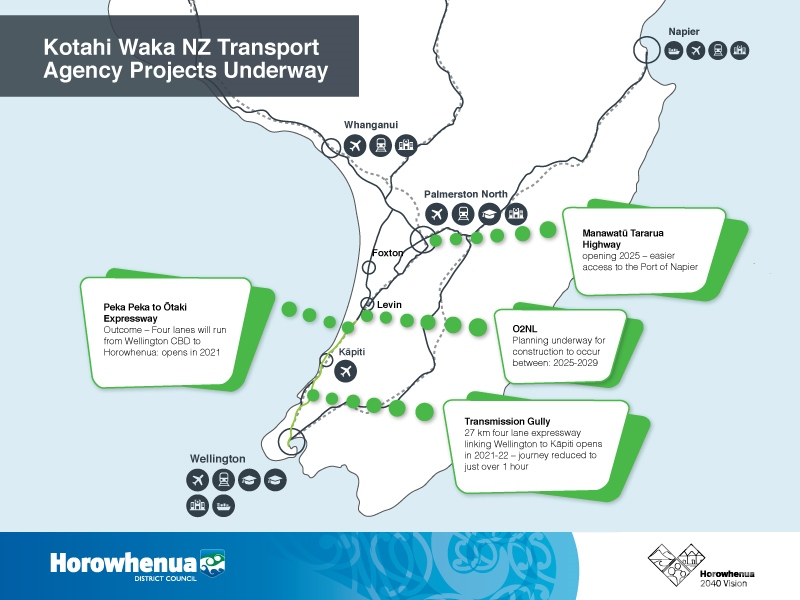 Growth map showing NZTA Projects underway.