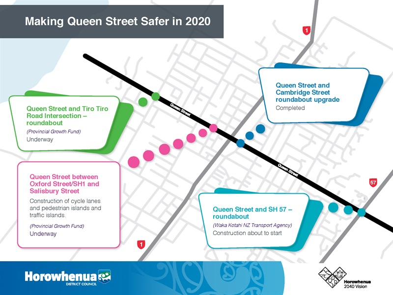 Growth map showing planned safety improvements for Queen Street.